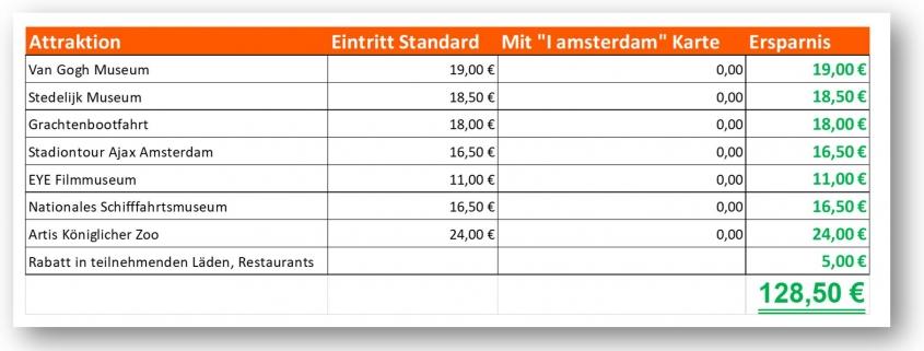 I amsterdam Online Kaufen