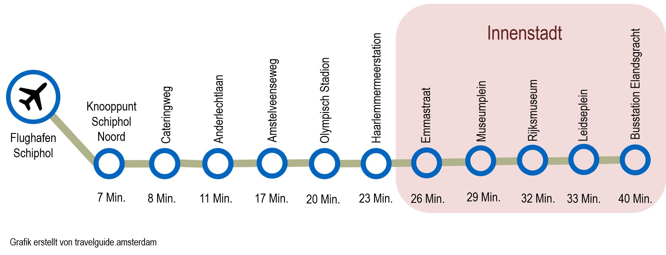 Haltestellen Plan Karte 397 Airport Express Bus
